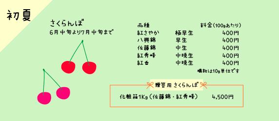 初夏の果実